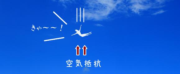 飛び降りの物理学 ~気体と抵抗と~