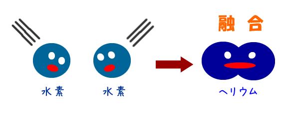 yugou