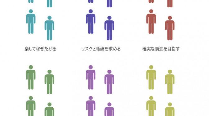 社員・従業員セグメントで6タイプに分類